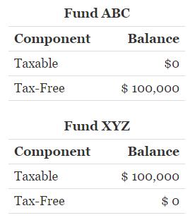 fund-abc-v-fund-xyz-1