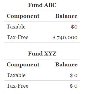 fund-abc-v-fund-xyz-2