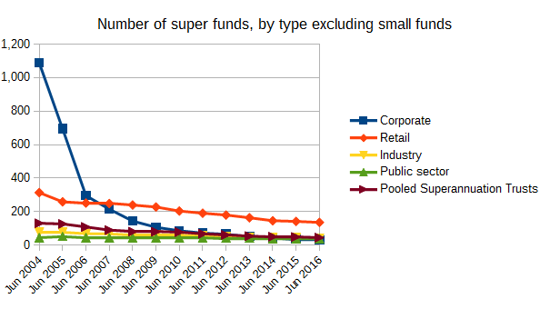how to find superannuation fund number