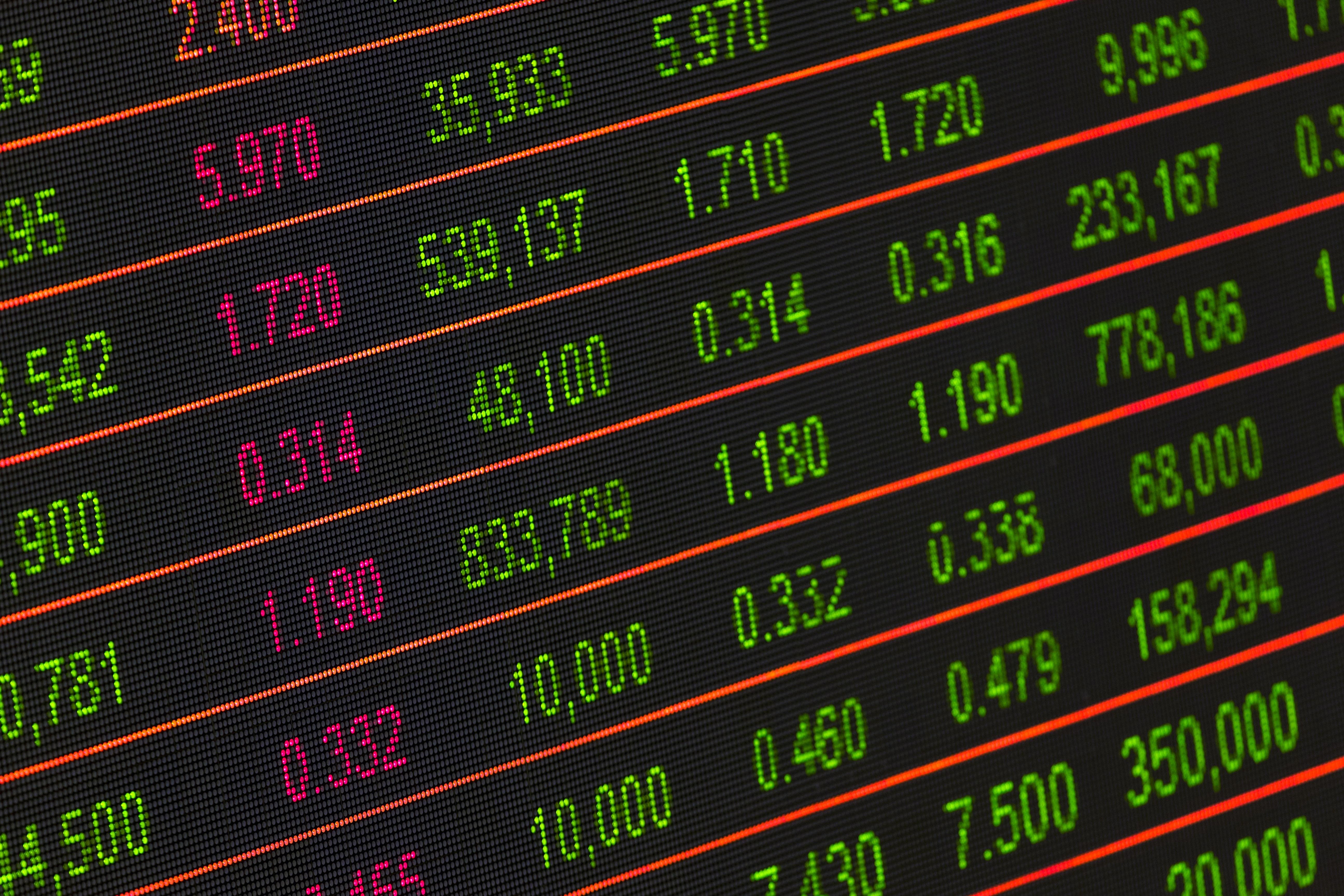 Superannuation fund investment returns